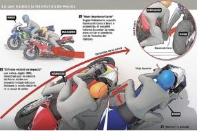 新聞圖表解讀「羅馬碰撞」