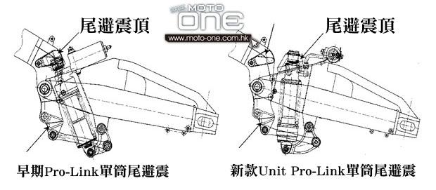 unit pro-link