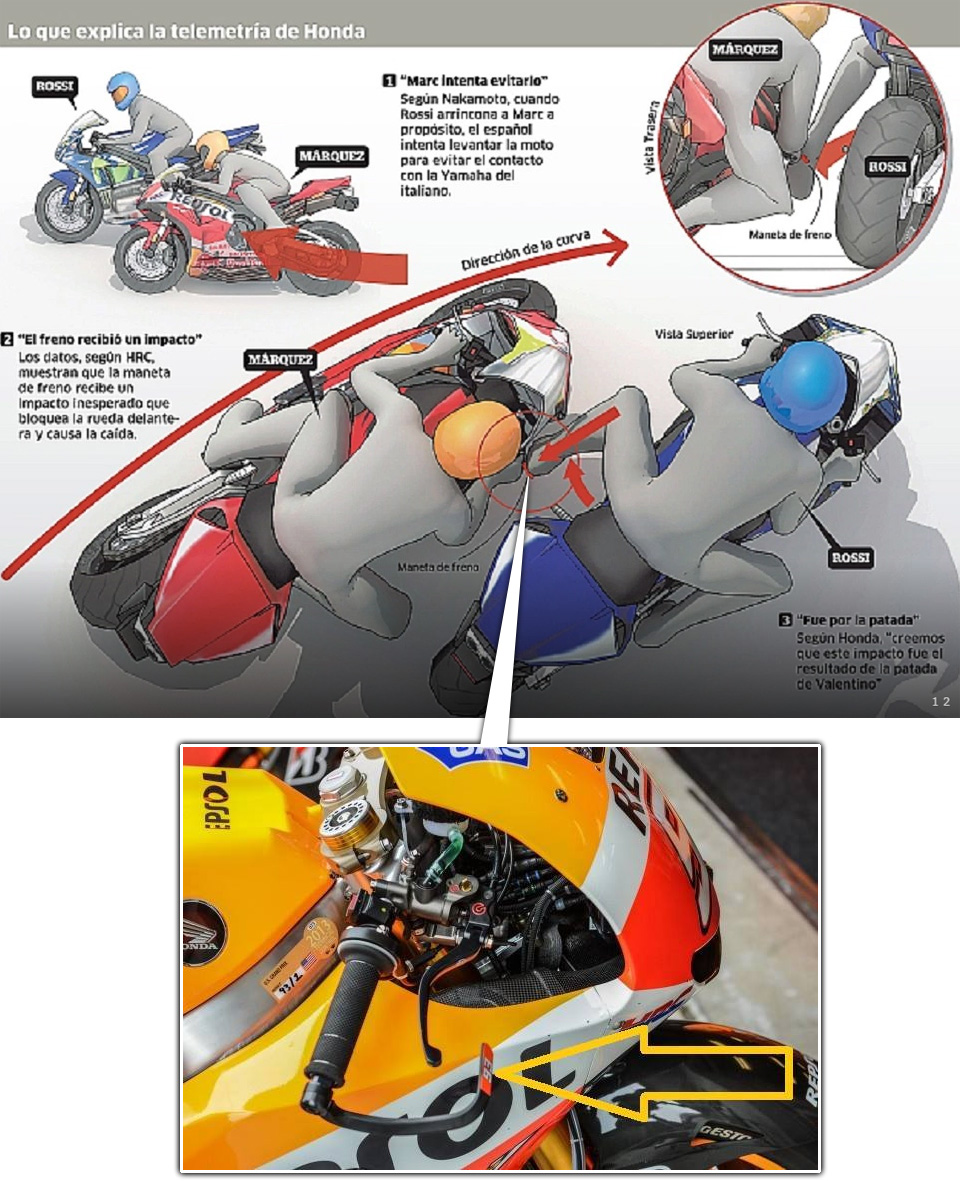 SPAIN NEWSPAPER ROSSI-MARQUEZ INFOGRAPHIC