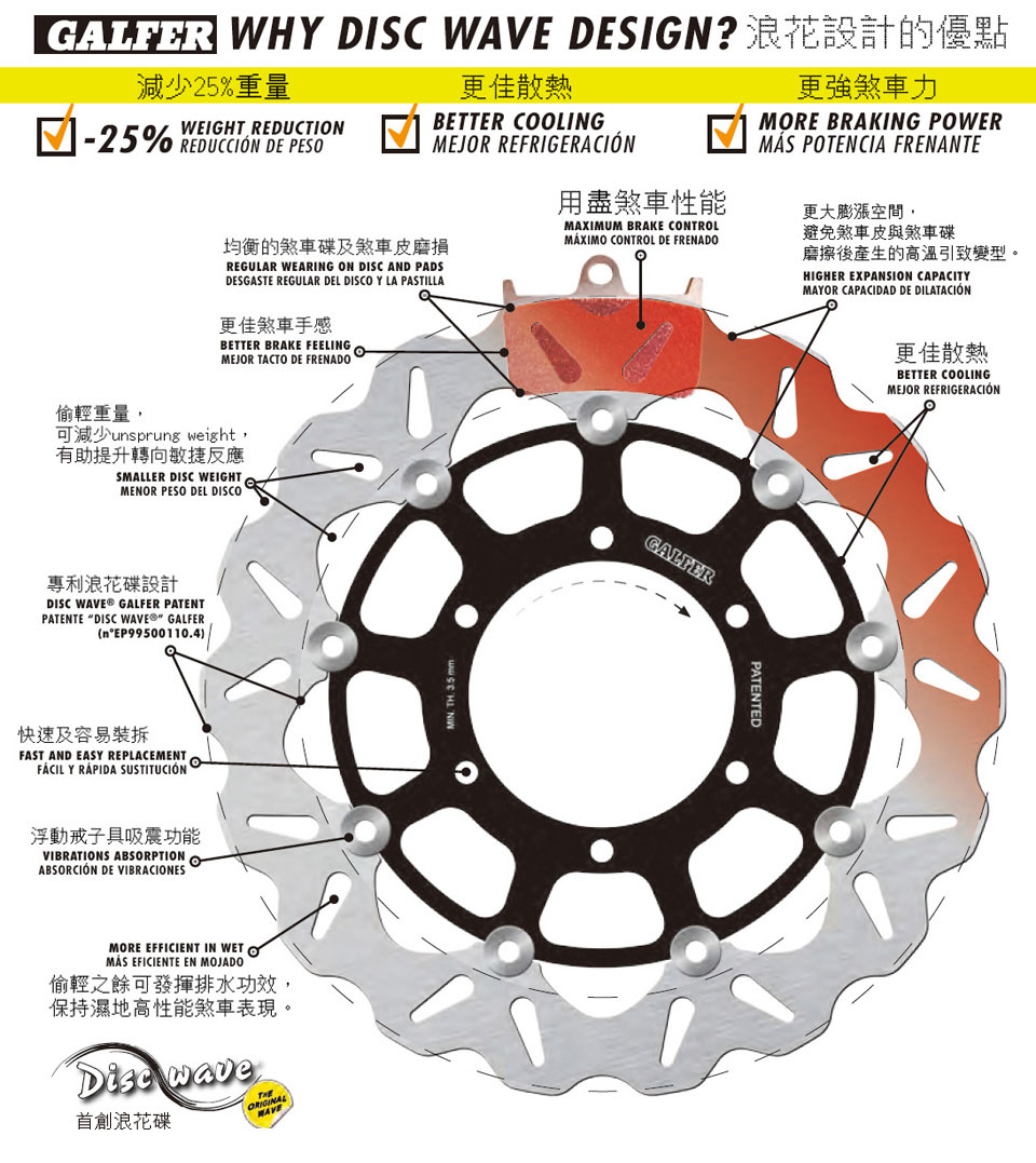 galfer wave disc