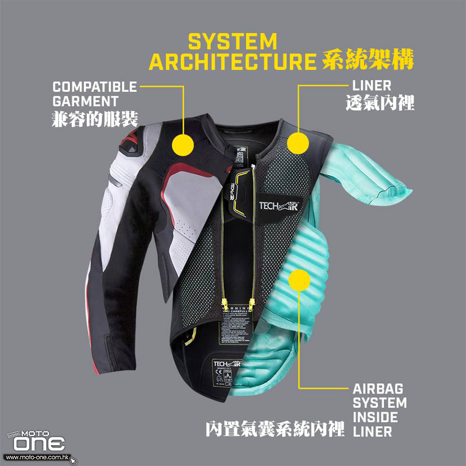 2018 ALPINESTARS Tech-Air Race Street