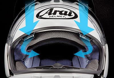 2018 ARAI-XD HELMETS