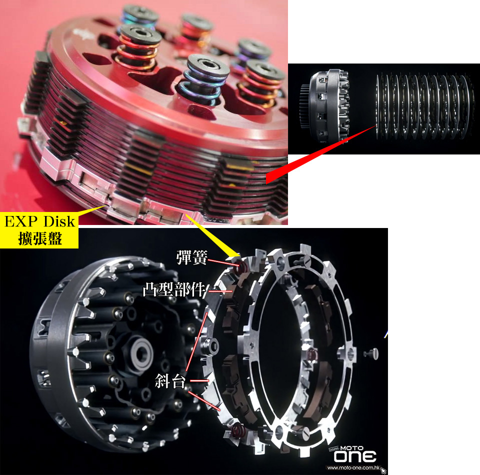 smart clutch system